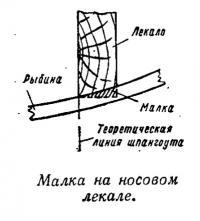 Разметка ширины поясьев обшивки на плазе на проекции «корпус»