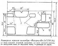 Развертка зеркала цилиндра «Ветерка-43»