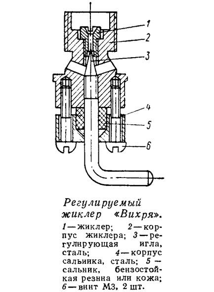 Регулируемый жиклер «Вихря»