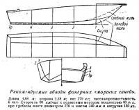 Рекомендуемые обводы фанерных «морских саней»