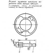 Ремонт кулачков шестерни переднего хода мотора «Вихрь»