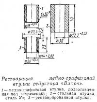 Реставрация медно-графитовой втулки редуктора «Вихря»