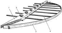 Рейка для разметки лекальных линий