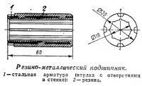 Резино-металлический подшипник