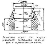 Резиновая втулка для защиты шлицевого соединения