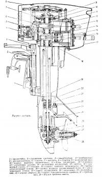 Резрез мотора «Москва-25»