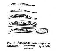 Рис- 4. Развитие кавитации на элементе лопасти гребного винта