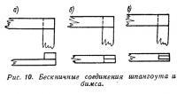 Рис. 10. Бескничные соединения шпангоута и бимса