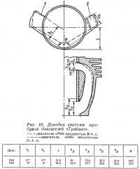 Рис. 10. Доводка системы продувки двигателей «Трабант»