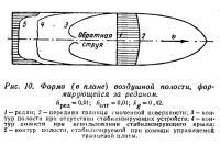 Рис. 10. Форма воздушной полости