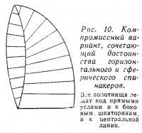 Рис. 10. Компромиссный вариант