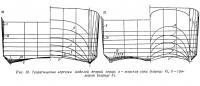 Рис. 10. Теоретические чертежи моделей второй серии