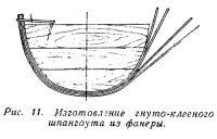Рис. 11. Изготовление гнуто-клееного шпангоута из фанеры