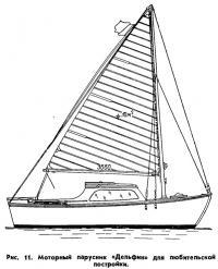 Рис. 11. Моторный парусник «Дельфин»