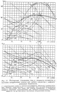 Рис. 11. Паспортные диаграммы тяги и мощности