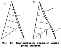 Рис. 12