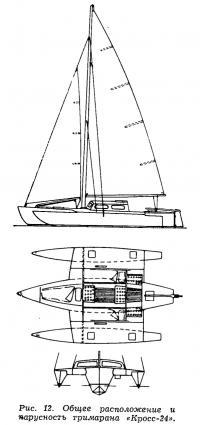 Рис. 12. Общее расположение и парусность тримарана «Кросс-24»