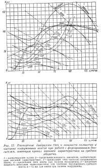 Рис. 12. Паспортные диаграммы тяги и мощности