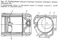 Рис. 12. Продувочные каналы и камера сгорания опытного мотора «Ветерок-14»