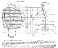Рис. 13. Гребной винт подвесного гоночного мотора RN-175