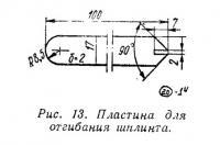 Рис. 13. Пластина для отгибания шплинта
