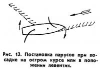 Рис. 13. Постановка парусов