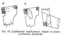 Рис. 13. Соединение продольных связей со шпангоутными рамками
