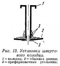 Рис. 13. Установка швертового колодца