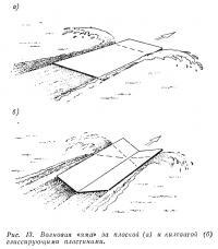 Рис. 13. Волновая яма за плоской и килеватой пластинами