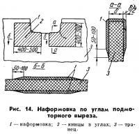 Рис. 14