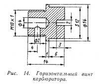 Рис. 14. Горизонтальный винт карбюратора