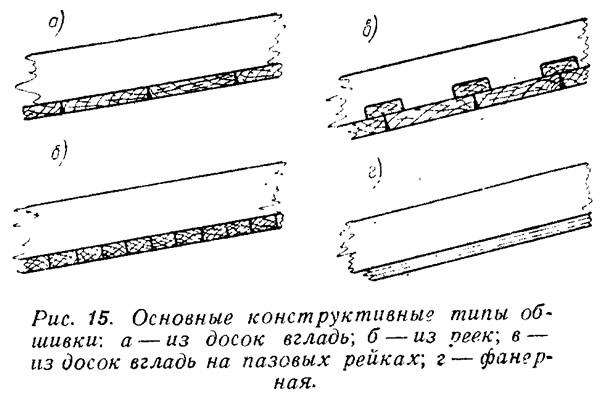 Рис. 15. Основные конструктивные типы обшивки