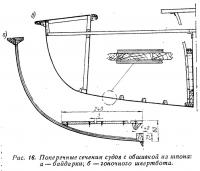 Рис. 16. Поперечные сечения судов с обшивкой из шпона