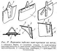 Рис. 17. Варианты заделки вант-путенсов на яхтах