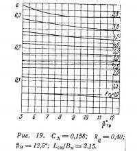 Рис. 19.