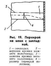 Рис. 19