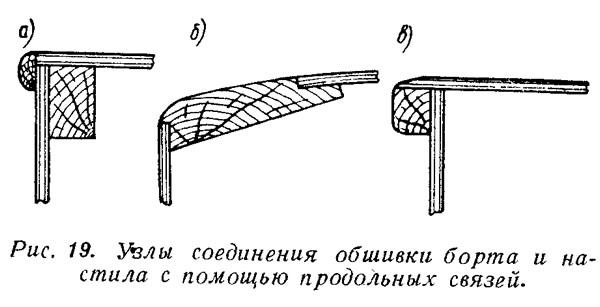 Рис. 19. Угзлы соединения обшивки борта и настила