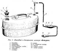 Рис. 1. Бензобак и бензошланг мотора «Ветерок»