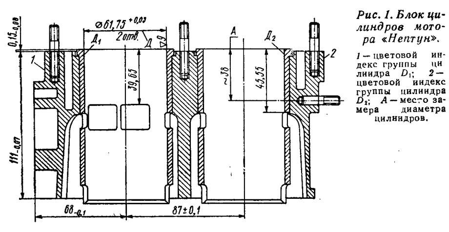 Блок цилиндров мотора «Нептун»
