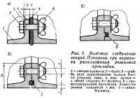 Рис. 1. Болтовое соединение секций