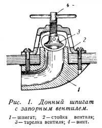 Рис. 1. Донный шпигат с запорным вентилем