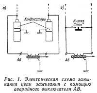 Рис. 1. Электрическая схема замыкания цепи зажигания