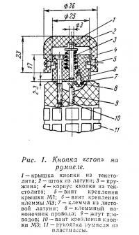 Рис. 1. Кнопка «стоп» на румпеле