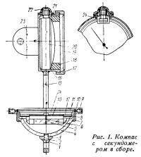 Рис. 1. Компас с секундомером в сборе