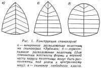 Рис. 1. Конструкции спинакеров