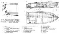 Рис. 1. Конструктивный чертеж быстроходного катера с дощатой обшивкой