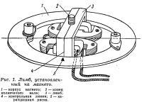 Рис. 1. Лимб, установленный на магнето