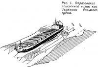 Рис. 1. Образование поперечной волны при движении большого судна