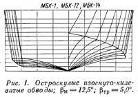 Рис. 1. Остроскулые изогнуто-килеватые обводы