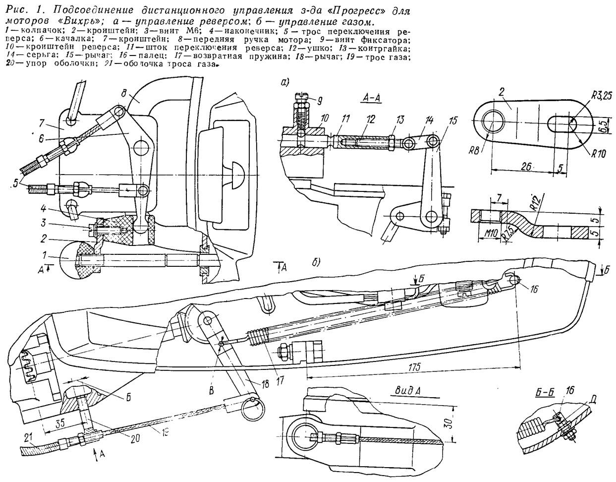 Дистанционное управление лодочным мотором вихрь своими руками